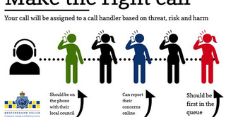 New 101 call handling poster
